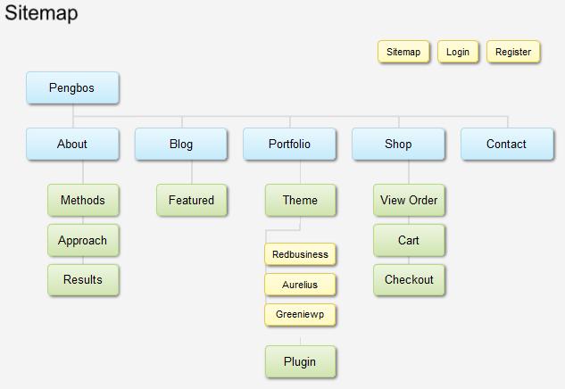 Slick Sitemap — WordPress Plugins
