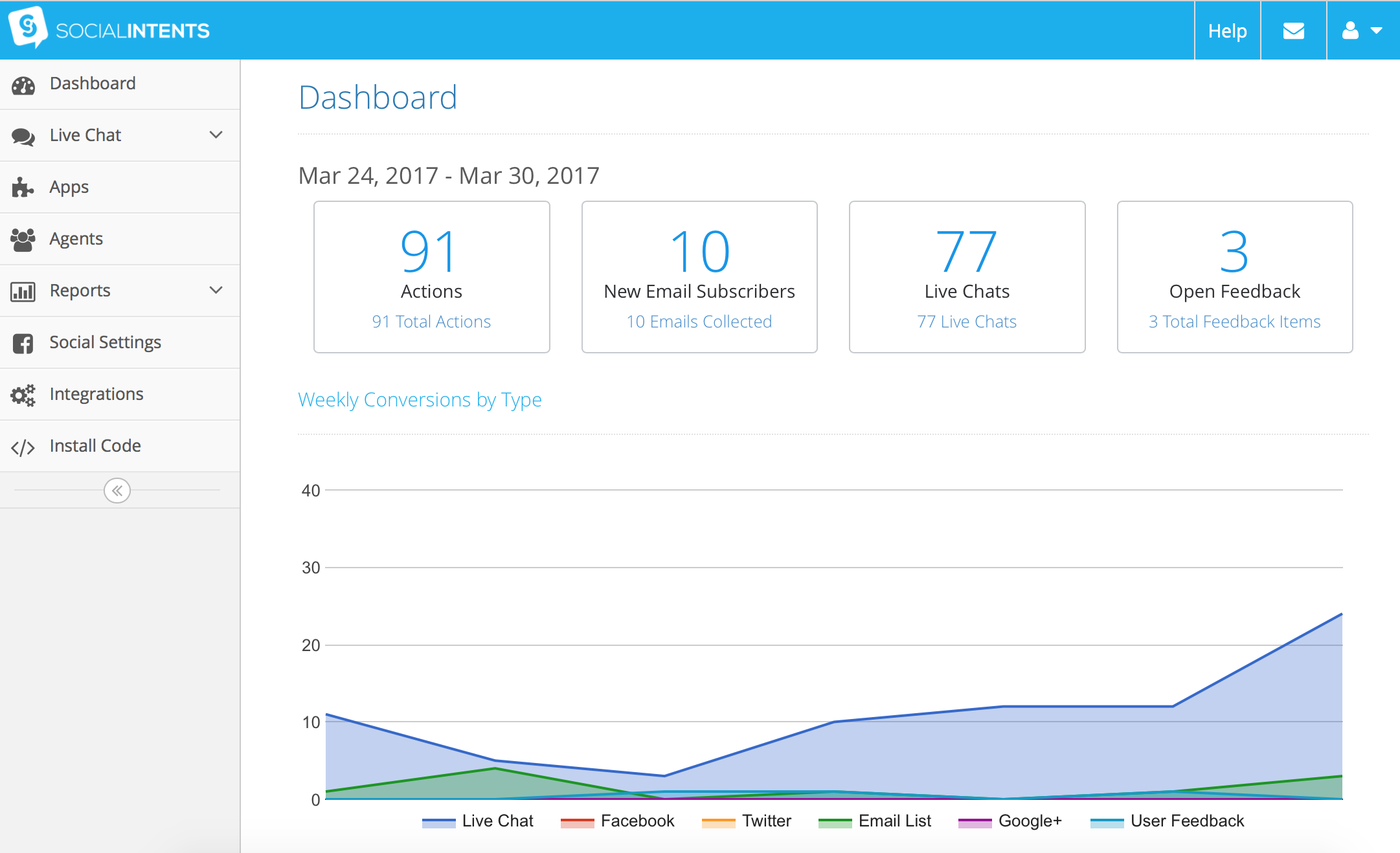Social Offers Dashboard