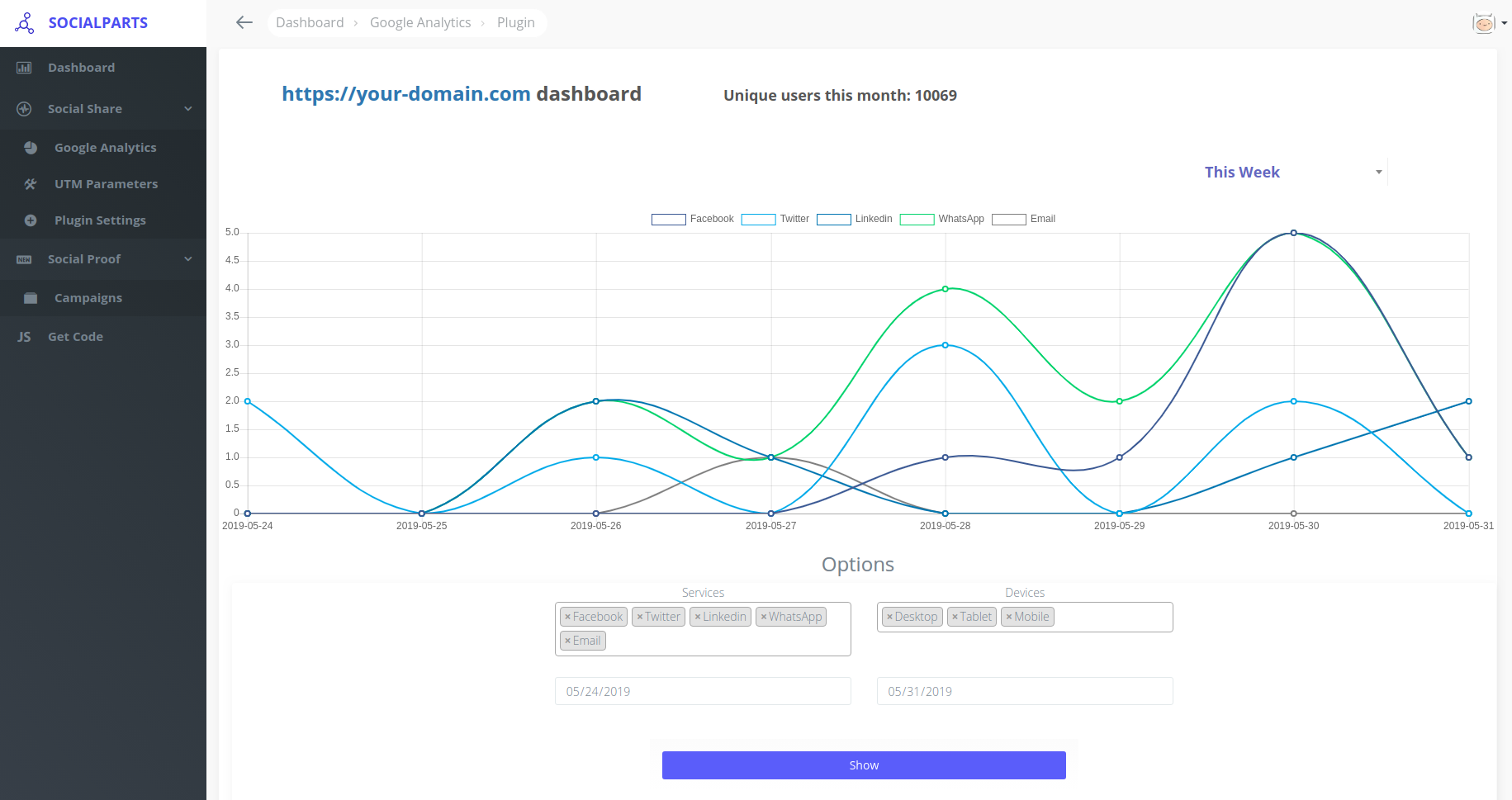 Social Share dashboard