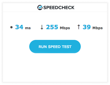 Ping, Download Speed and Upload Speed results presented