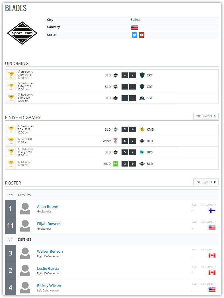 Team - Header, Latest and Upcoming games, Roster