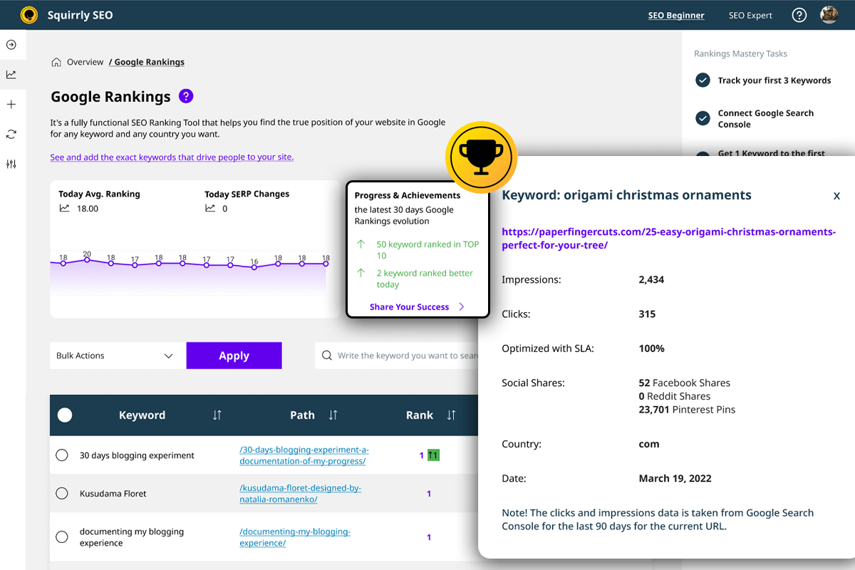 Wp Seo - Monitor your success with the Performance Analytics