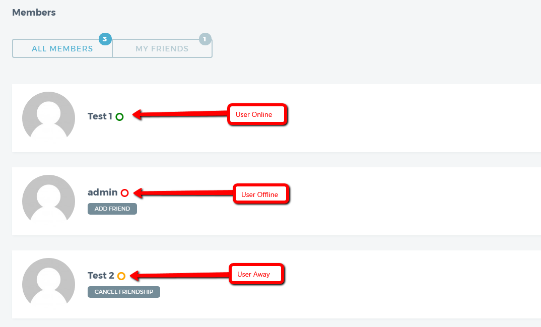 You can see all the tree type of user status it will be changes as per WordPress heartbeat.