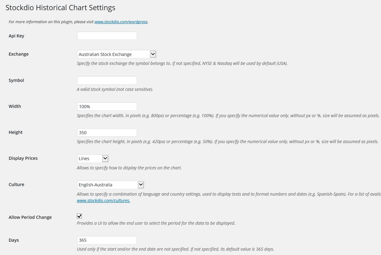 Stockdio historical chart wordpress plugins settings page biocorpaavc Images