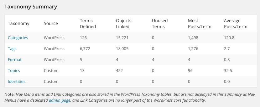 Taxonomy Summary example
