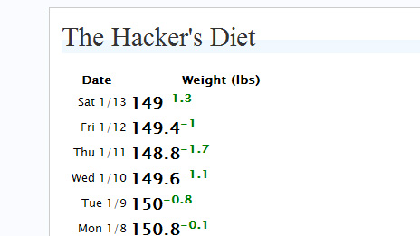 Daily weight entry