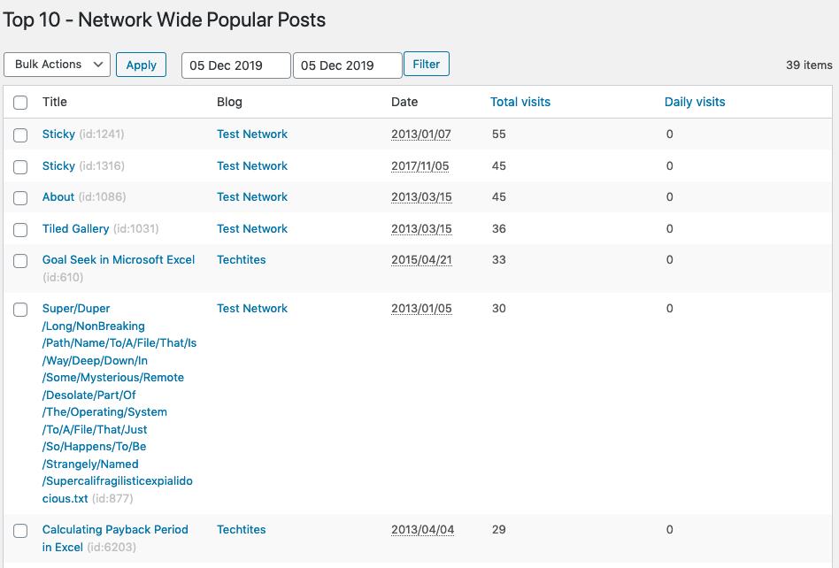 Top 10 - Popular posts view in Network Admin