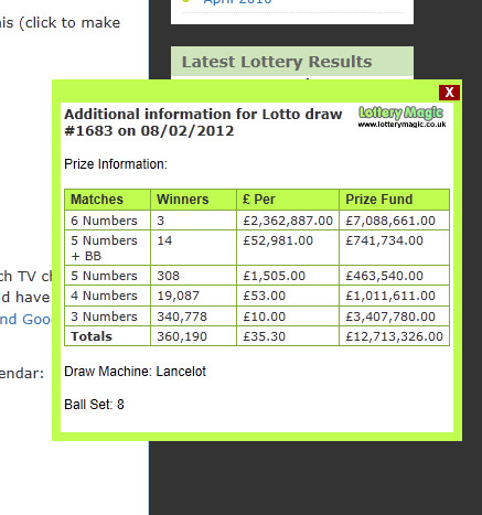 Demonstration of the JavaScript rollover (optional) to display prize information and more for a selected lottery draw.