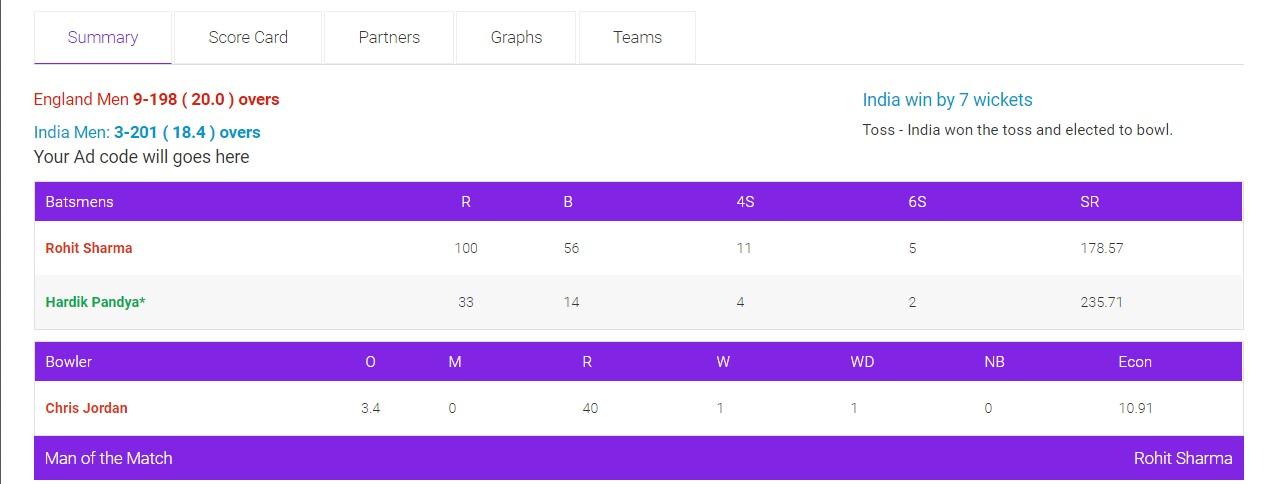 Ultimate Live Cricket WordPress Lite – WordPress plugin   WordPress org