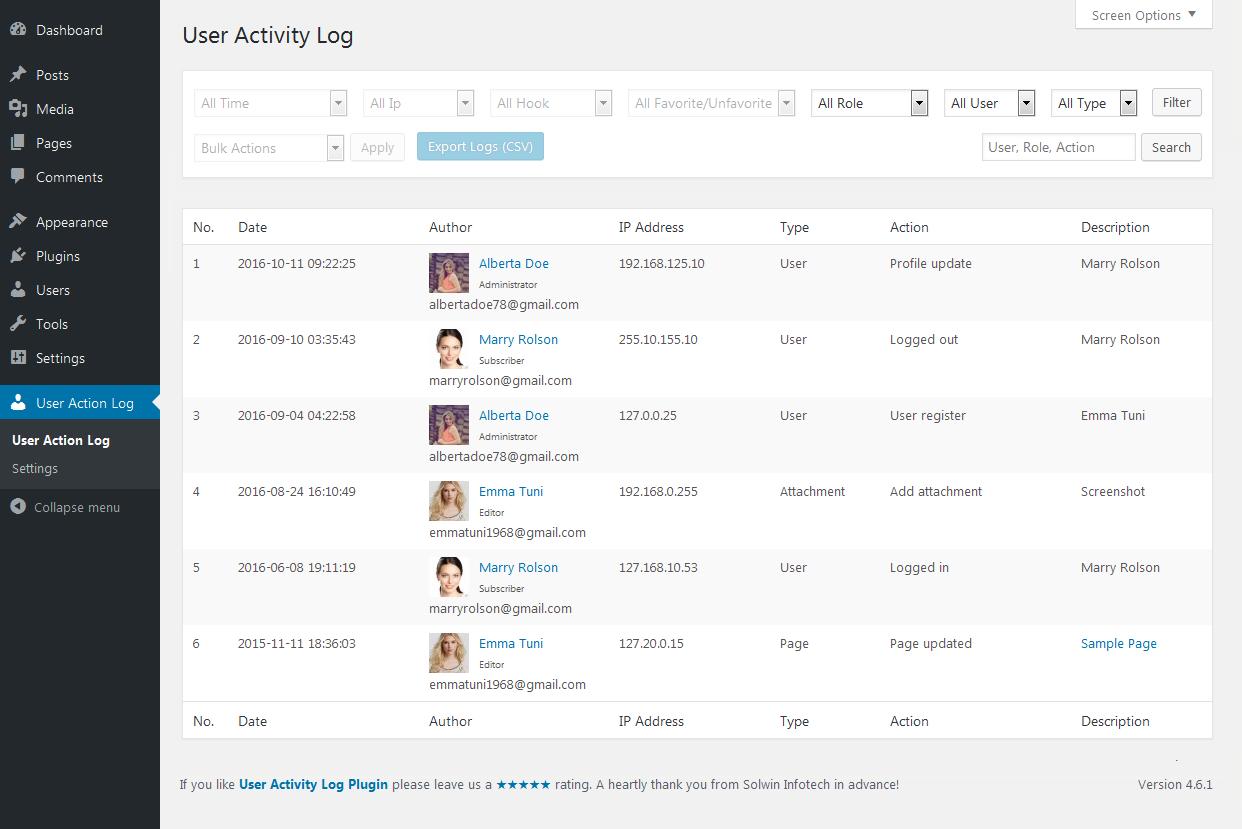 User Activities - Dashboard