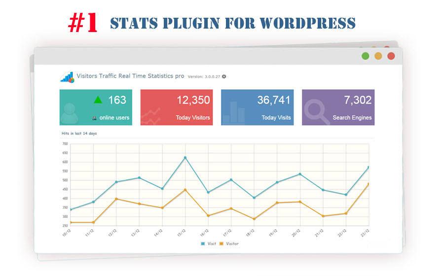 Visitor Traffic Real Time Statistics – WordPress plugin | WordPress org