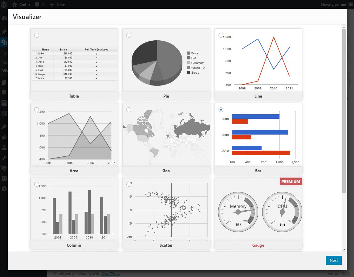 Visualizer:适用于WordPress的表格和图表管理器