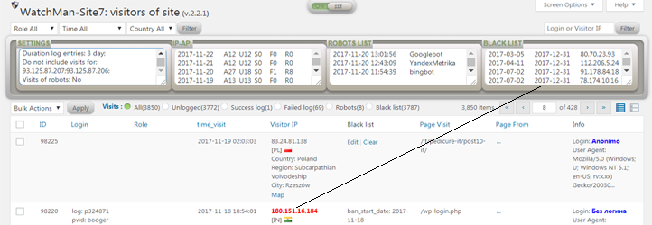 An example of working with a black list. The visitor's IP is automatically entered in .htaccess