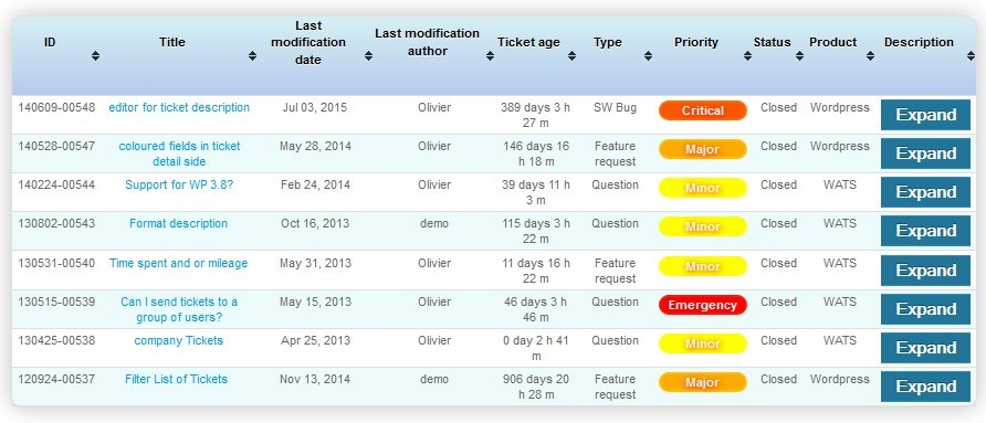 WordPress Advanced Ticket System Wordpress Plugin