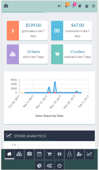 WCFM Dashboard - Mobile view
