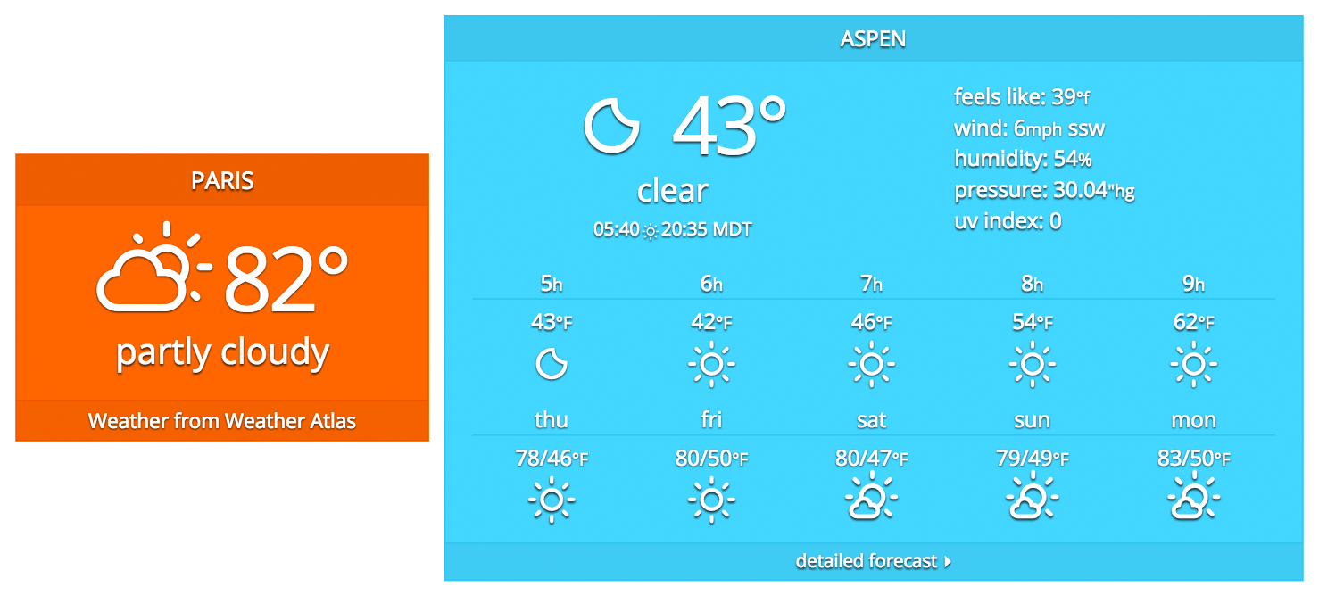Weather Atlas Widget – WordPress plugin | WordPress org