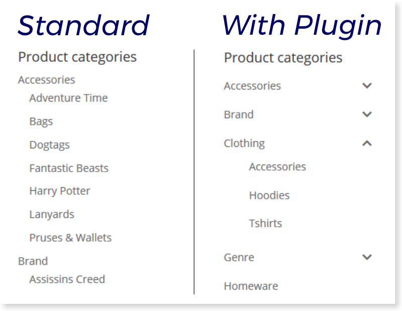 Standard product categories vs accordion style