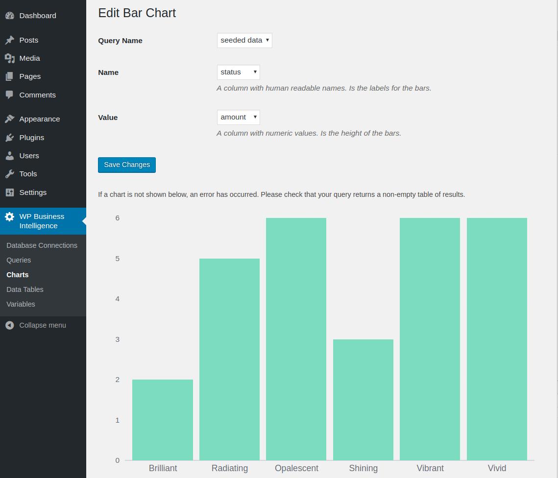 WP Business Intelligence Lite – WordPress plugin | WordPress org
