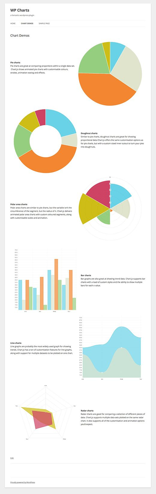 Wordpress charts wordpress plugins wordpress charts geenschuldenfo Gallery