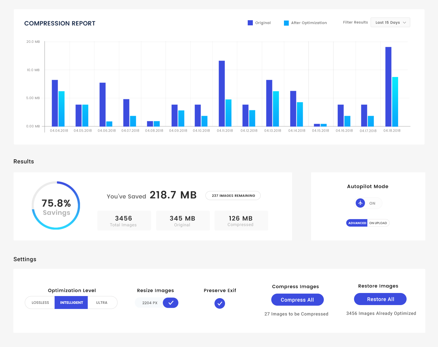 Centralized Management Portal for Effortless Monitoring and Monthly Quotas