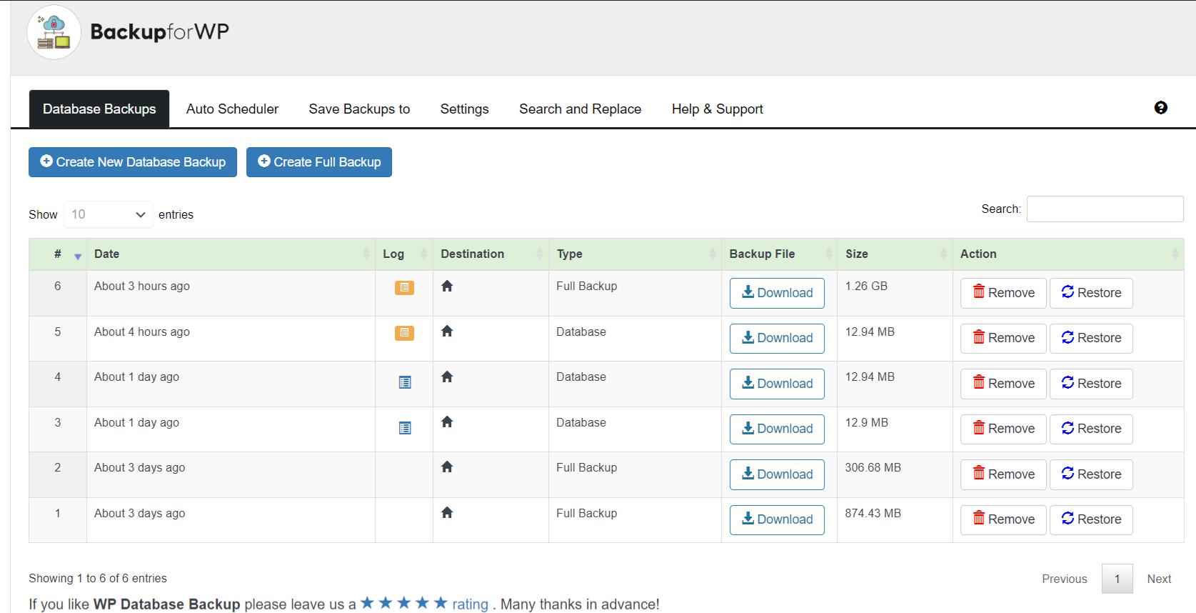 Dating solutions wordpress plug-ins database