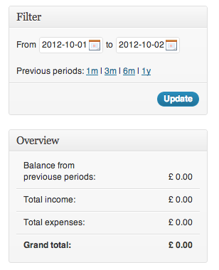 New sidebar for financial report