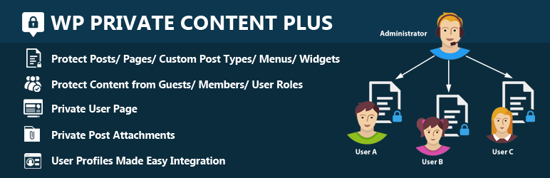 WP Private Content Plus