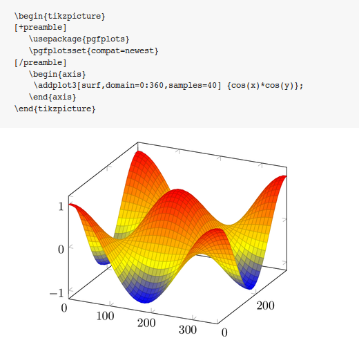 TikZ drawing inclusion (up: source code in the post editor, down: published post).