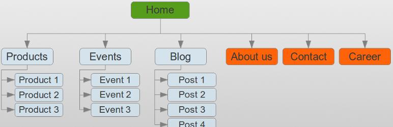 wp sitemap page wordpress plugin wordpress org site map plan du site #1