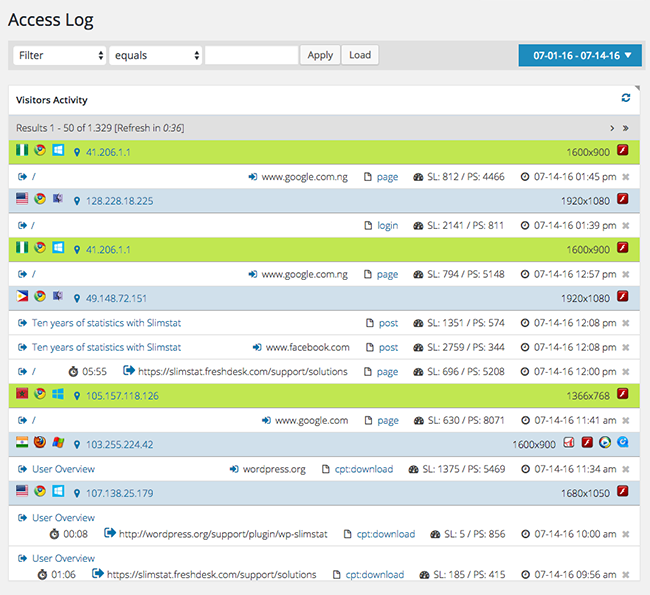 <strong>Access Log</strong> - A real-time view of your visitors' whereabouts