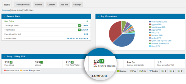 WP Visitor Statistics (Real Time Traffic)