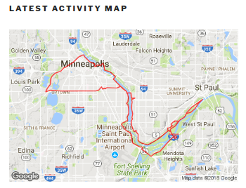 WP-Strava – WordPress plugin | WordPress org