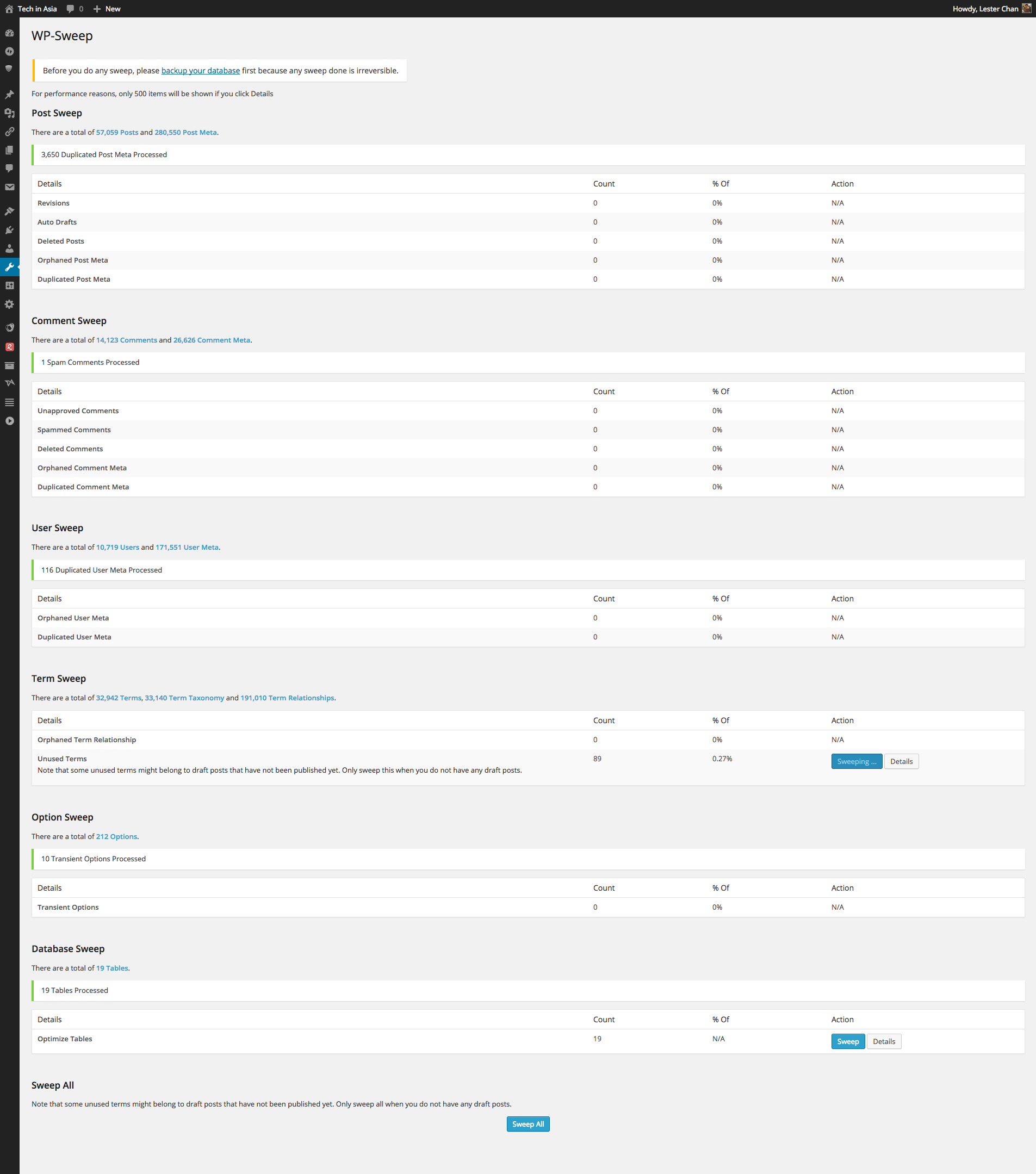 WP-Sweep's Screenshot: WP-Sweep Administrator Page (Swept)