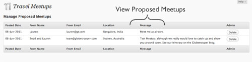 Admin for proposed Meetups
