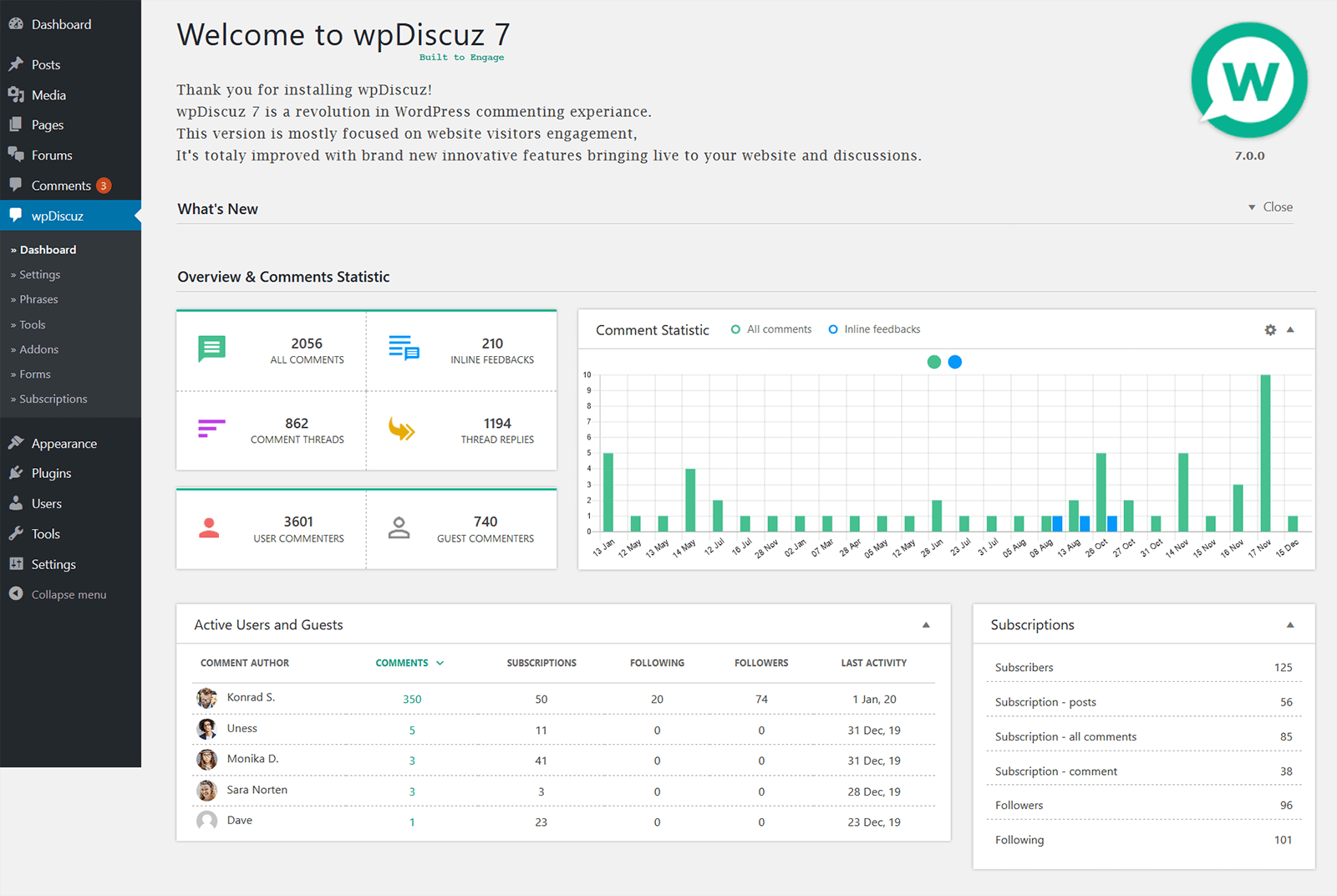 wpDiscuz Comment Statistic | Screenshot #10