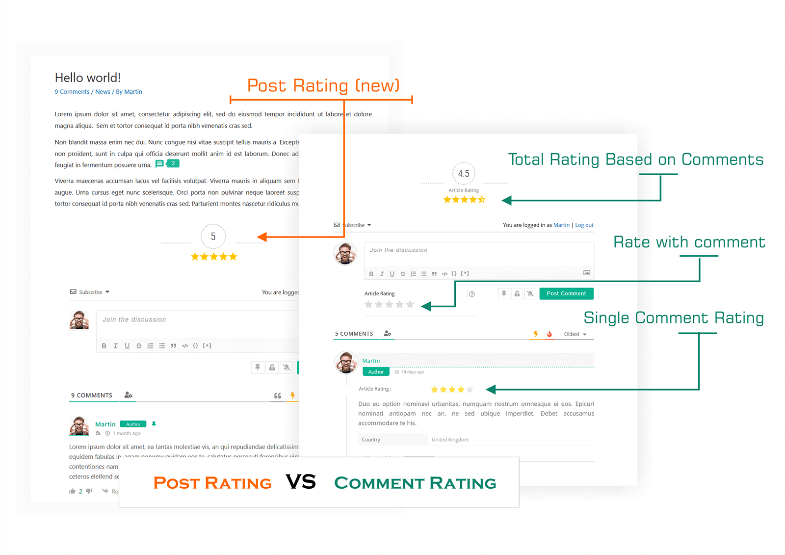 wpDiscuz Post Rating and Comment Rating | Screenshot #7