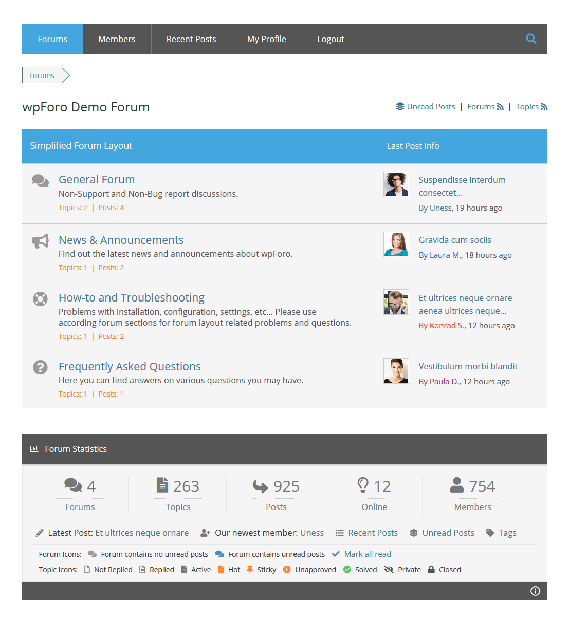View User Profile : Community Forum Forums
