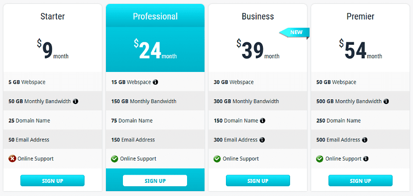 Blue Pricing Table with 4 columns