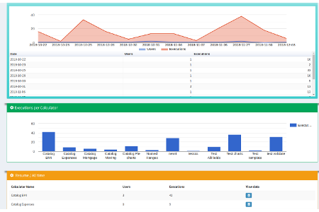 Control panel: stats view