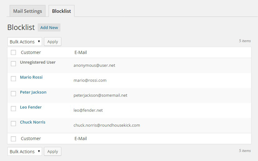 <p>This is the blocklist page for the plugin. You can add or remove users from the blocklist.</p>