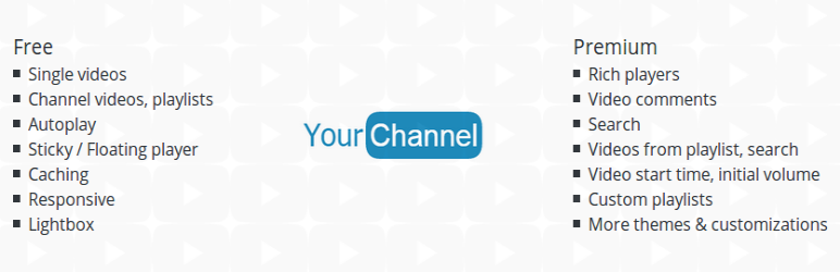 YourChannel: Everything you want in a YouTube plugin.