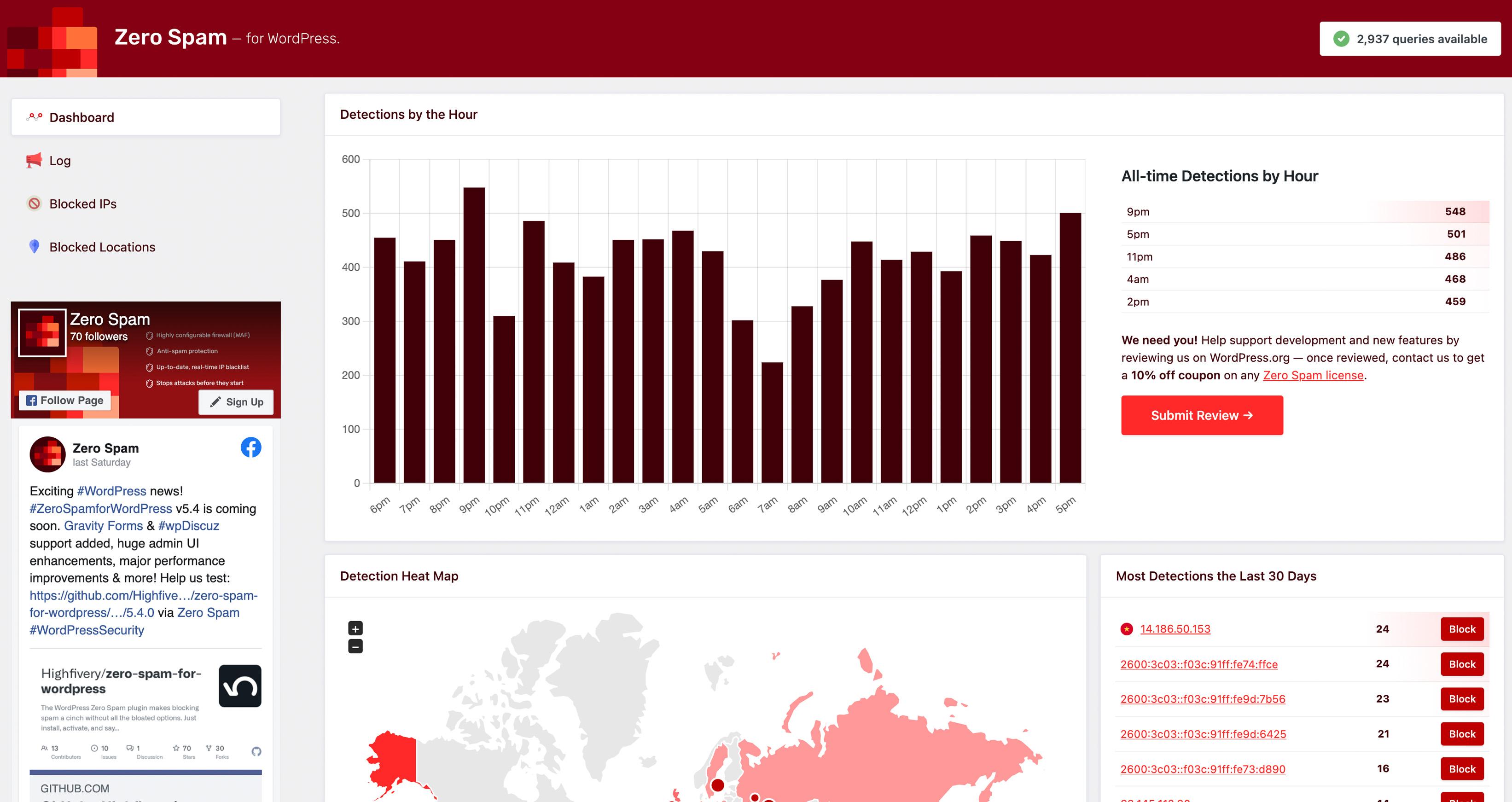 WordPress Zero Spam dashboard